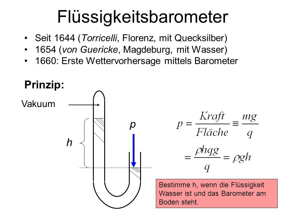 Flüssigkeitsbarometer Seit 1644 (Torricelli, Florenz, mit Quecksilber) 1654 (von Guericke, Magdeburg, mit Wasser) 1660: Erste Wettervorhersage mittels