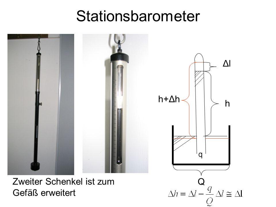 Stationsbarometer h h+Δh Q q Zweiter Schenkel ist zum Gefäß erweitert ΔlΔl