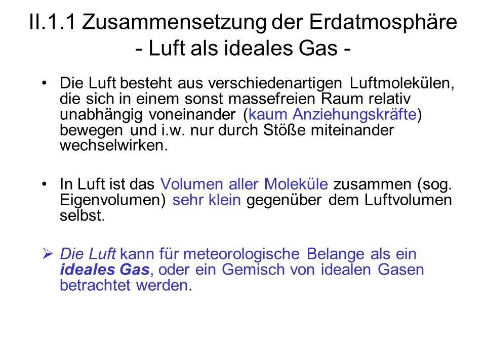 II.1.1 Zusammensetzung der Erdatmosphäre - Luft als ideales Gas - Die Luft besteht aus verschiedenartigen Luftmolekülen, die sich in einem sonst masse