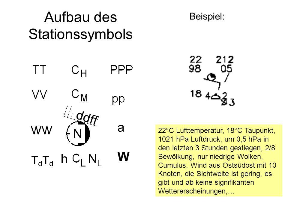 TdTdTdTd a W NLNL h ddff N Aufbau des Stationssymbols Beispiel: 22°C Lufttemperatur, 18°C Taupunkt, 1021 hPa Luftdruck, um 0,5 hPa in den letzten 3 St