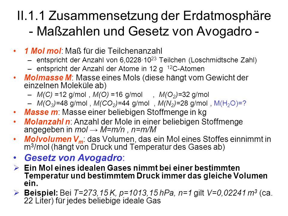 II.1.1 Zusammensetzung der Erdatmosphäre - die wichtigsten Gase (Volumen-% nach Graedel und Crutzen 1994) - Bestandteil Mol- masse Volumen- oder Mengen- % Massen- % Siedepunkt in °C bei 1013 hPa Stickstoff N2N2 28,01378,11075,542-193 Sauerstoff O2O2 31,99920,95323,148-183 Argon Ar 39,9480,9341,288-186 Kohlendioxyd CO 2 44,0100,0350,053-78 Wasserdampf H2OH2O 18,010 - 100 - 5100 Die nicht ganzzahligen Molmassen ergeben sich aus der Existenz von Isotopen.