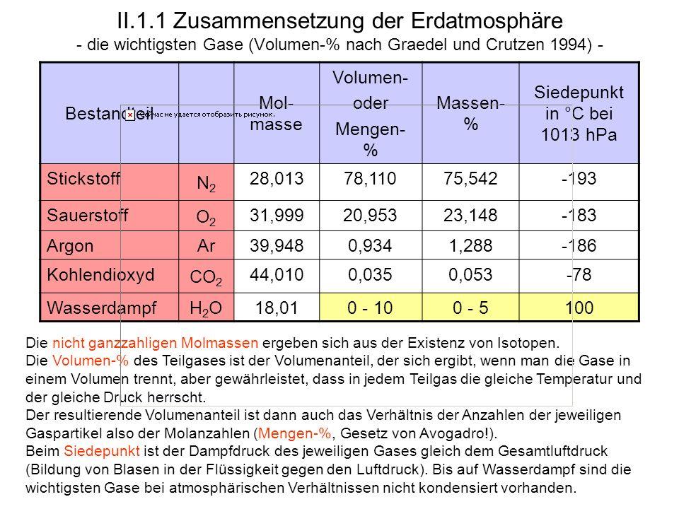 II.1.1 Zusammensetzung der Erdatmosphäre - die wichtigsten Gase (Volumen-% nach Graedel und Crutzen 1994) - Bestandteil Mol- masse Volumen- oder Menge
