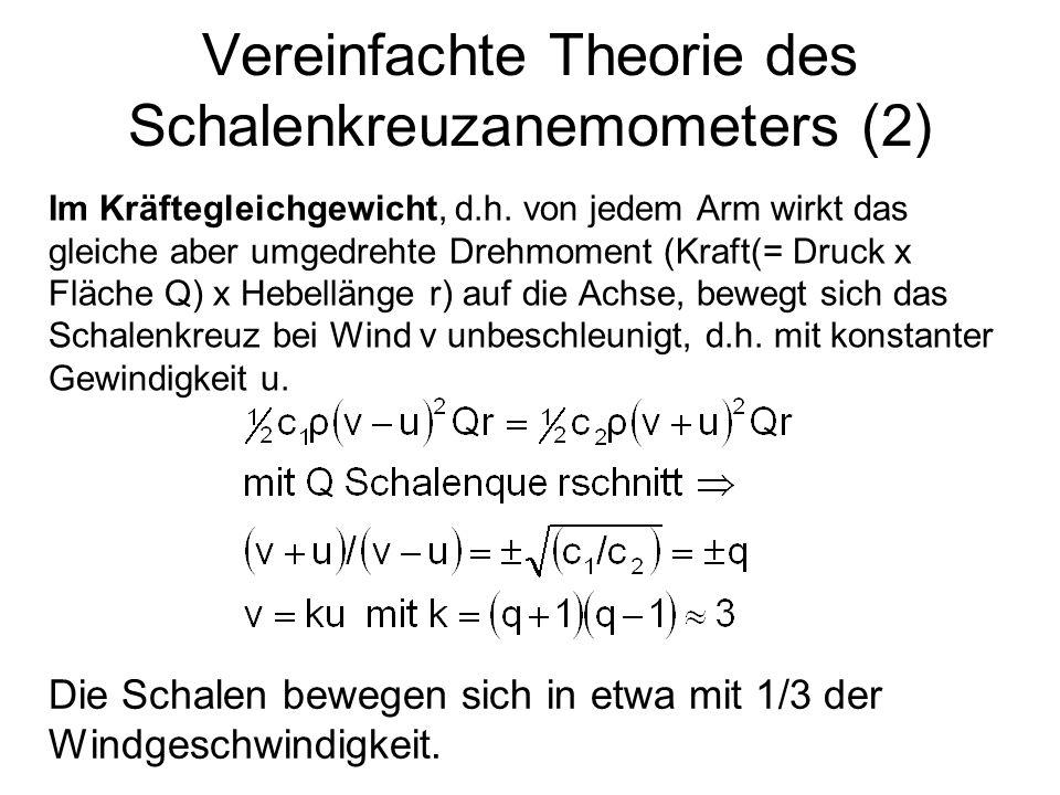 Vereinfachte Theorie des Schalenkreuzanemometers (2) Im Kräftegleichgewicht, d.h. von jedem Arm wirkt das gleiche aber umgedrehte Drehmoment (Kraft(=