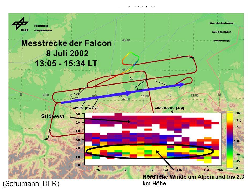 Messtrecke der Falcon 8 Juli 2002 13:05 - 15:34 LT (Schumann, DLR) Südwest Nördliche Winde am Alpenrand bis 2.3 km Höhe