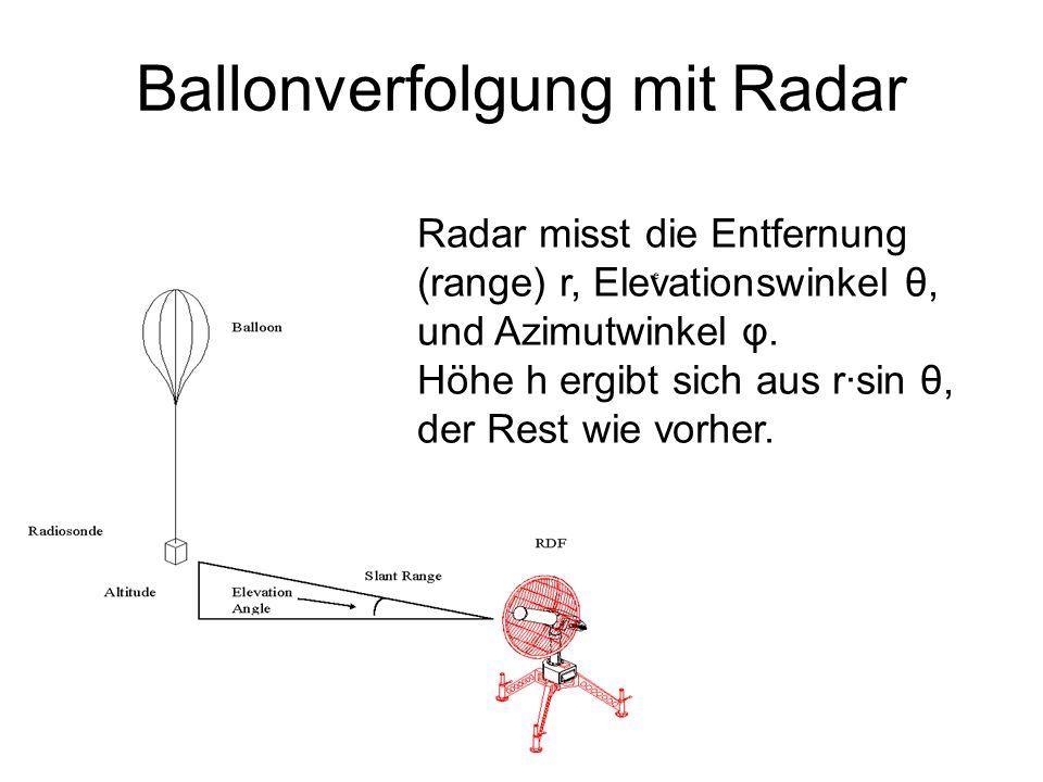 Ballonverfolgung mit Radar Radar misst die Entfernung (range) r, Elevationswinkel θ, und Azimutwinkel φ. Höhe h ergibt sich aus r·sin θ, der Rest wie