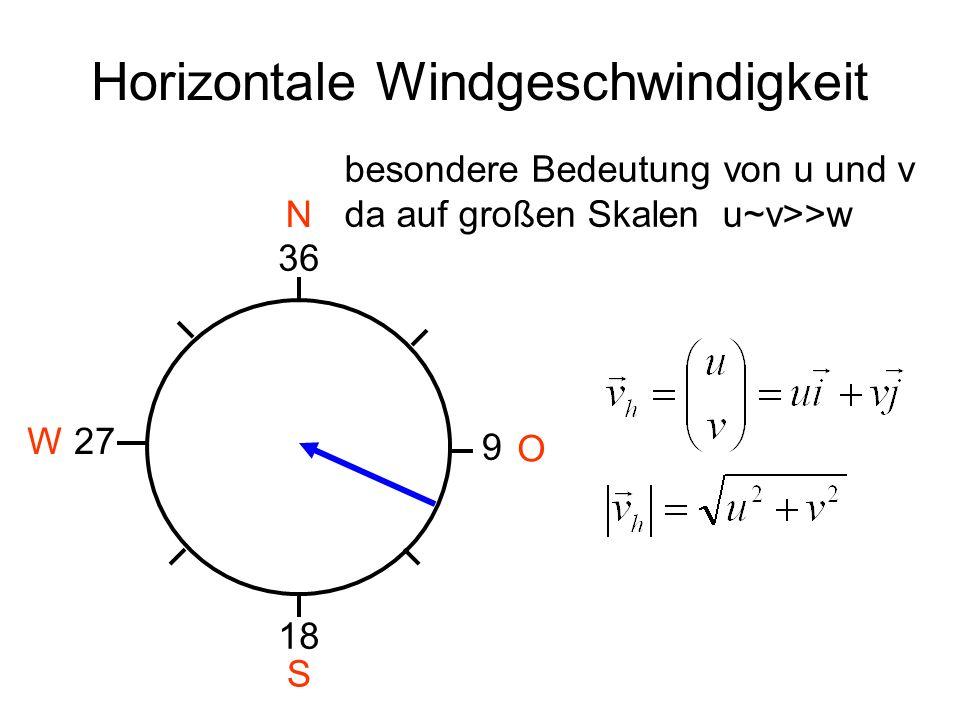 Horizontale Windgeschwindigkeit 36 27 9 18 W O S N besondere Bedeutung von u und v da auf großen Skalen u~v>>w