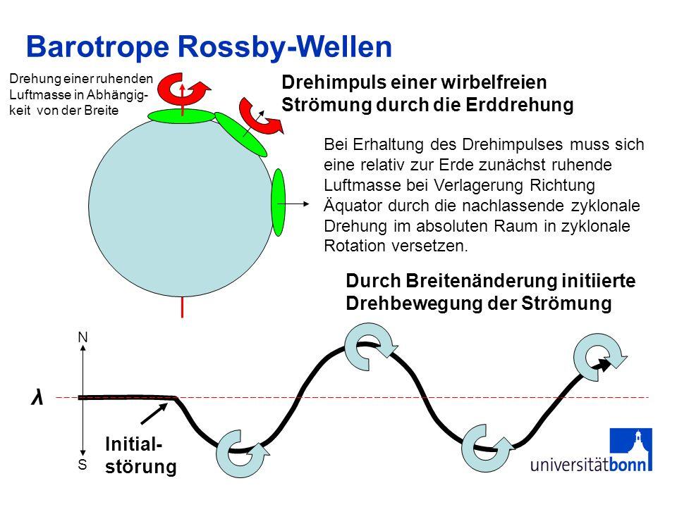 Barotrope Rossby-Wellen λ N S Initial- störung Drehimpuls einer wirbelfreien Strömung durch die Erddrehung Durch Breitenänderung initiierte Drehbewegu