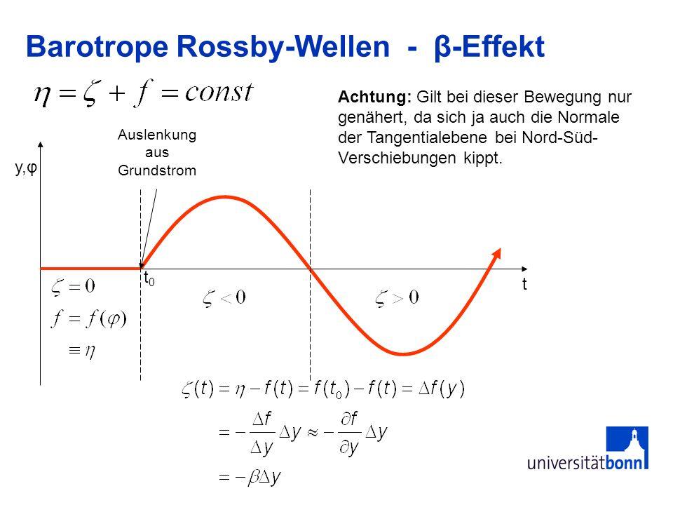 Barotrope Rossby-Wellen - β-Effekt t y,φ t0t0 Auslenkung aus Grundstrom Achtung: Gilt bei dieser Bewegung nur genähert, da sich ja auch die Normale de