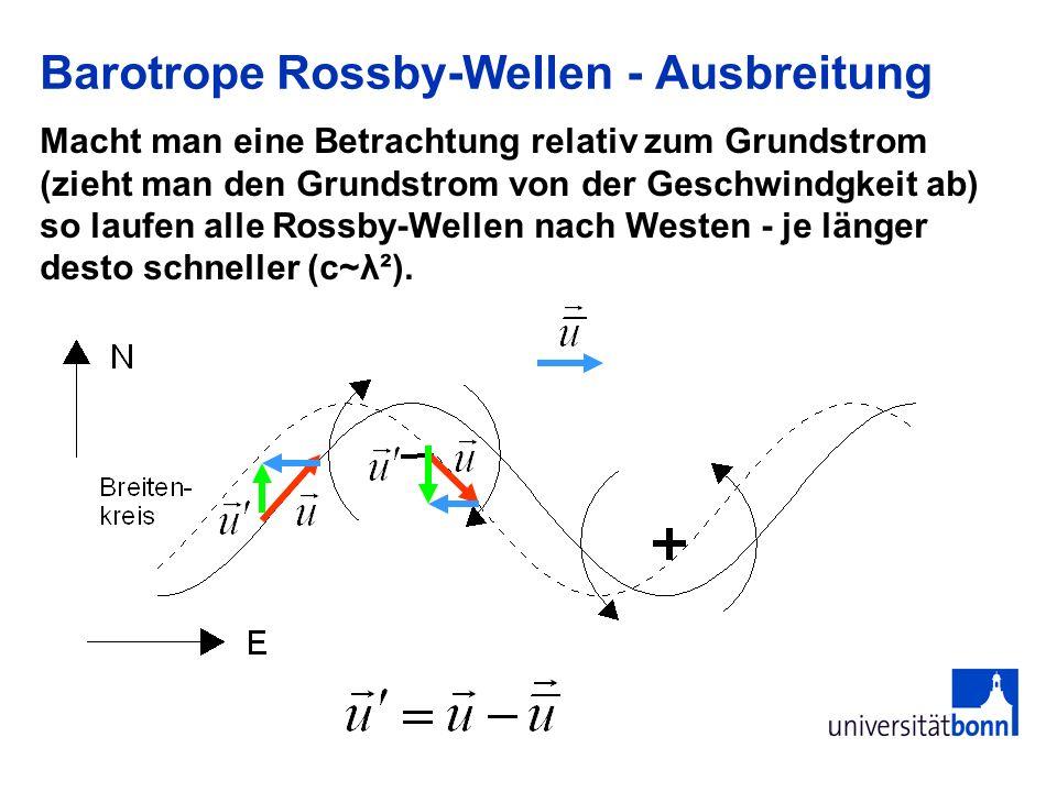 Barotrope Rossby-Wellen - Ausbreitung Macht man eine Betrachtung relativ zum Grundstrom (zieht man den Grundstrom von der Geschwindgkeit ab) so laufen
