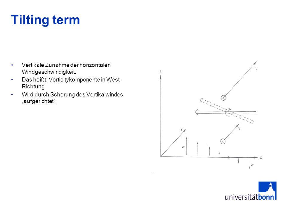 Tilting term Vertikale Zunahme der horizontalen Windgeschwindigkeit. Das heißt: Vorticitykomponente in West- Richtung Wird durch Scherung des Vertikal