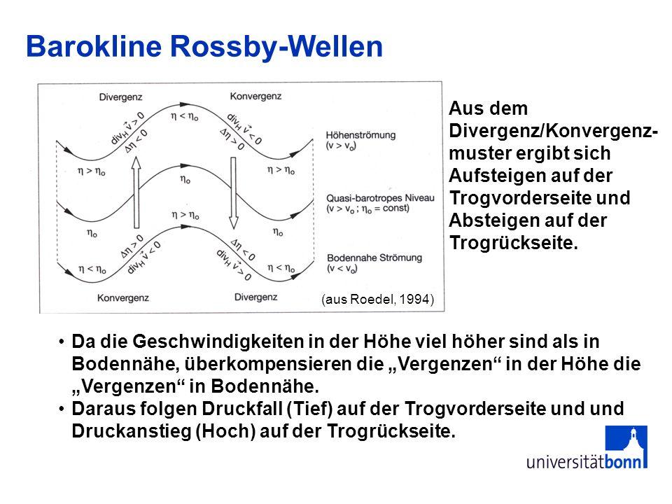 Barokline Rossby-Wellen (aus Roedel, 1994) Aus dem Divergenz/Konvergenz- muster ergibt sich Aufsteigen auf der Trogvorderseite und Absteigen auf der T