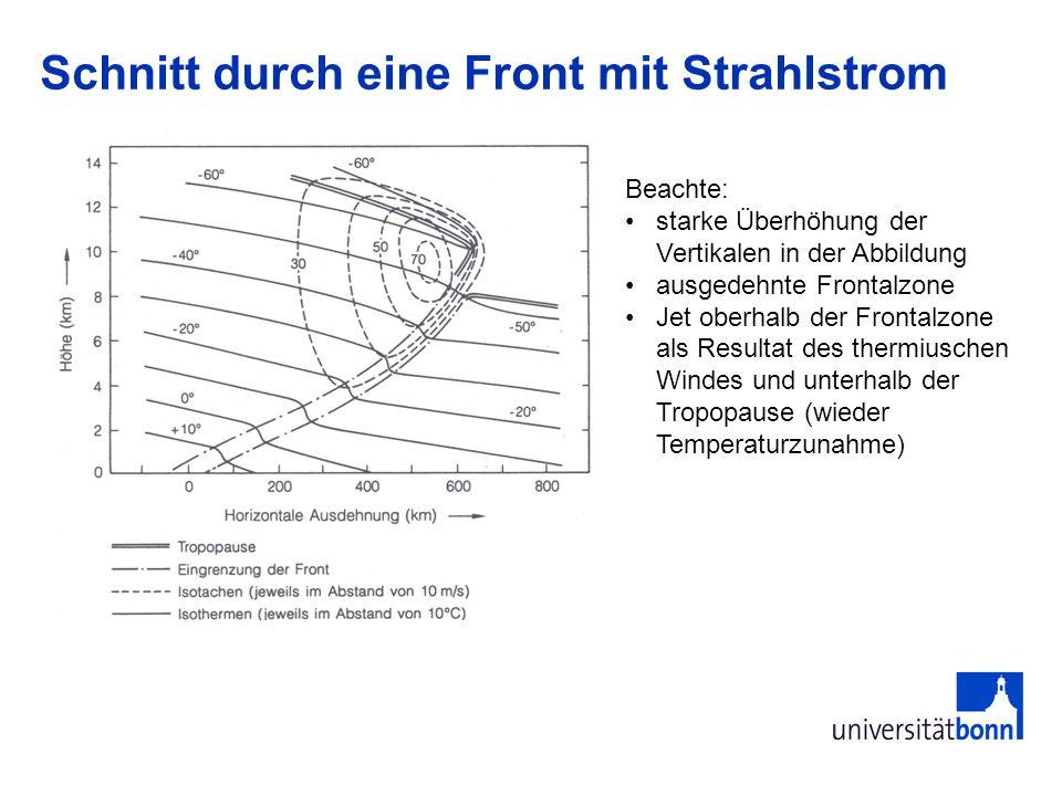 Schnitt durch eine Front mit Strahlstrom Beachte: starke Überhöhung der Vertikalen in der Abbildung ausgedehnte Frontalzone Jet oberhalb der Frontalzo