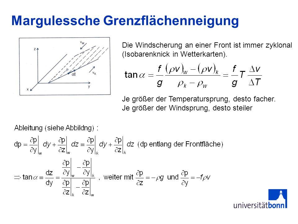 Margulessche Grenzflächenneigung Die Windscherung an einer Front ist immer zyklonal (Isobarenknick in Wetterkarten). Je größer der Temperatursprung, d