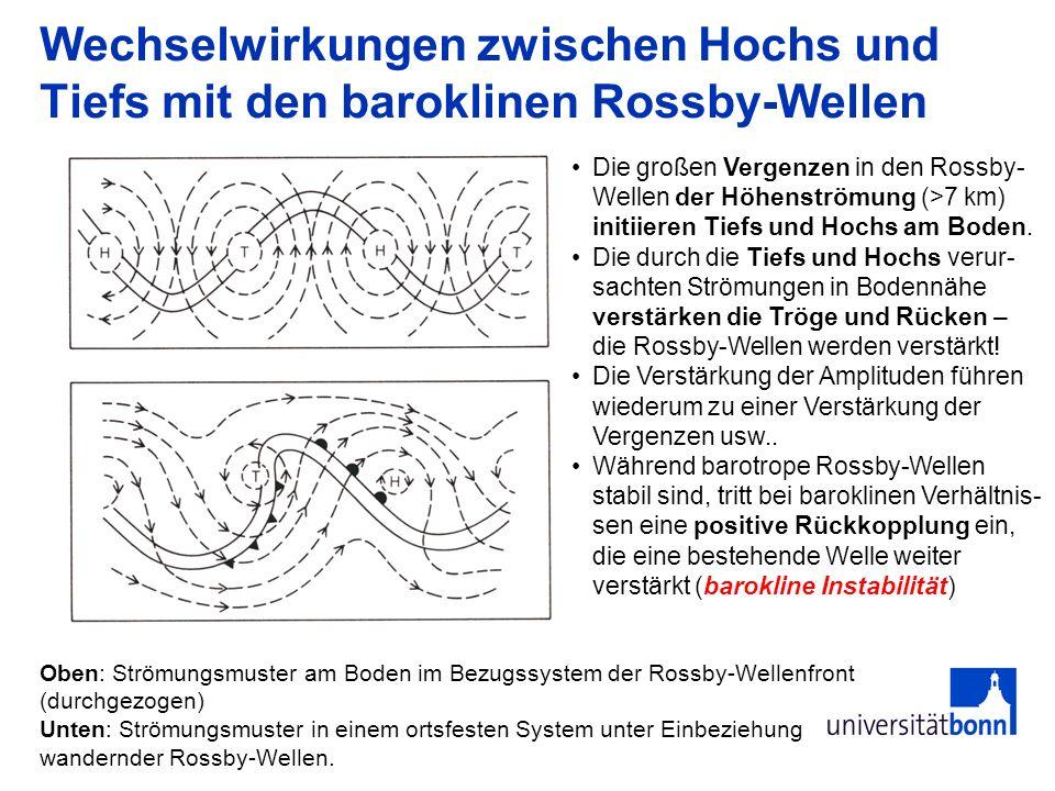 Wechselwirkungen zwischen Hochs und Tiefs mit den baroklinen Rossby-Wellen Die großen Vergenzen in den Rossby- Wellen der Höhenströmung (>7 km) initii