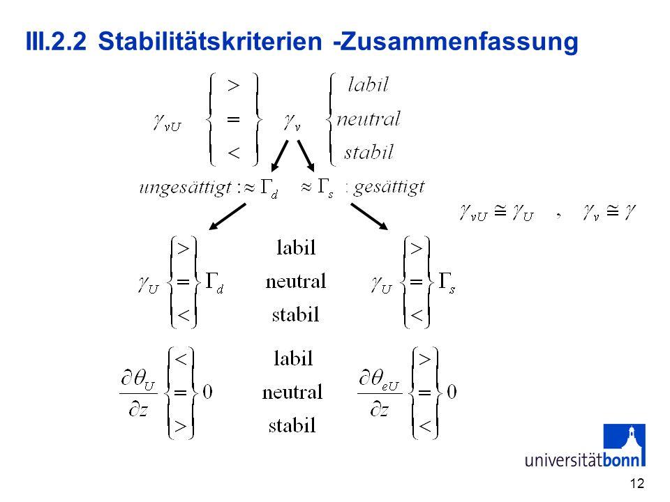 12 III.2.2 Stabilitätskriterien -Zusammenfassung