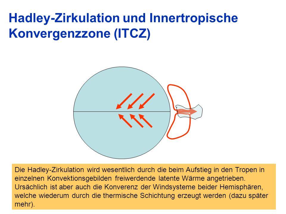 8 Hadley-Zirkulation und Innertropische Konvergenzzone (ITCZ) Die Hadley-Zirkulation wird wesentlich durch die beim Aufstieg in den Tropen in einzelne