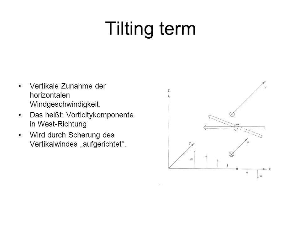 Tilting term Vertikale Zunahme der horizontalen Windgeschwindigkeit. Das heißt: Vorticitykomponente in West-Richtung Wird durch Scherung des Vertikalw