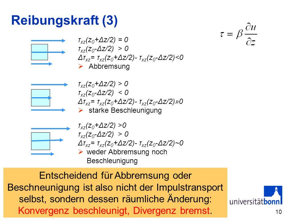 10 Reibungskraft (3) τ xz (z 0 +Δz/2) = 0 τ xz (z 0 -Δz/2) > 0 Δτ xz = τ xz (z 0 +Δz/2)- τ xz (z 0 -Δz/2)<0 Abbremsung τ xz (z 0 +Δz/2) > 0 τ xz (z 0 -Δz/2) < 0 Δτ xz = τ xz (z 0 +Δz/2)- τ xz (z 0 -Δz/2)»0 starke Beschleunigung τ xz (z 0 +Δz/2) >0 τ xz (z 0 -Δz/2) > 0 Δτ xz = τ xz (z 0 +Δz/2)- τ xz (z 0 -Δz/2)~0 weder Abbremsung noch Beschleunigung Entscheidend für Abbremsung oder Beschneunigung ist also nicht der Impulstransport selbst, sondern dessen räumliche Änderung: Konvergenz beschleunigt, Divergenz bremst.
