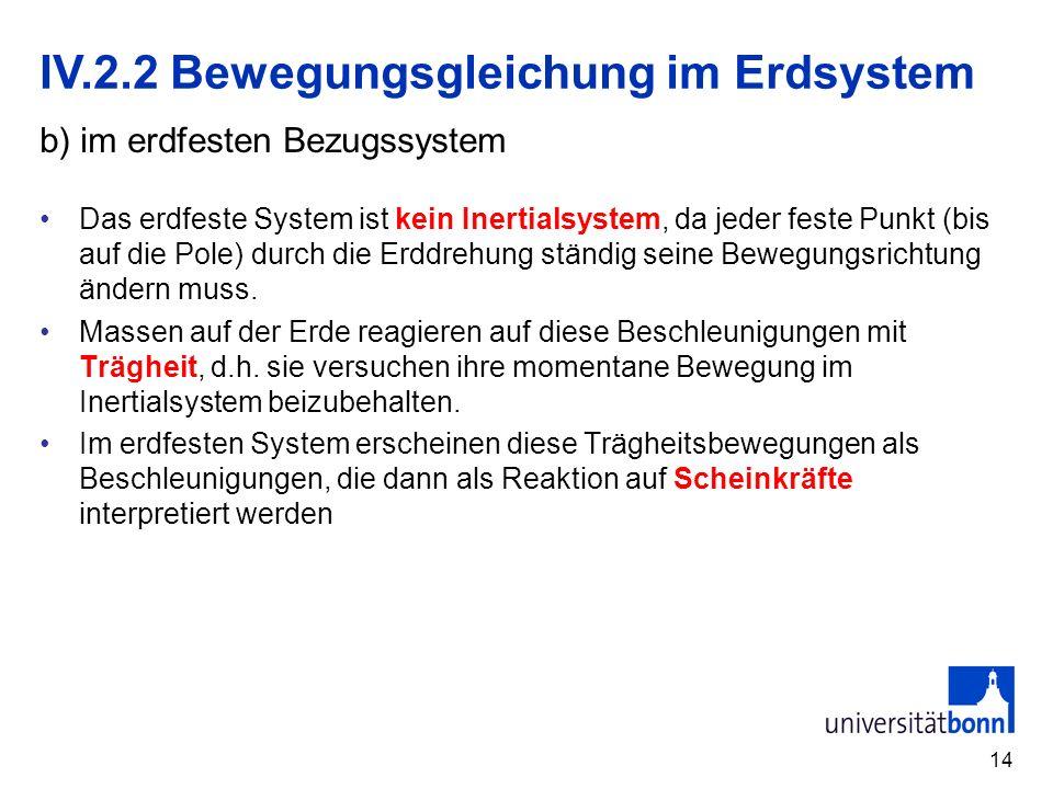 14 b) im erdfesten Bezugssystem Das erdfeste System ist kein Inertialsystem, da jeder feste Punkt (bis auf die Pole) durch die Erddrehung ständig seine Bewegungsrichtung ändern muss.