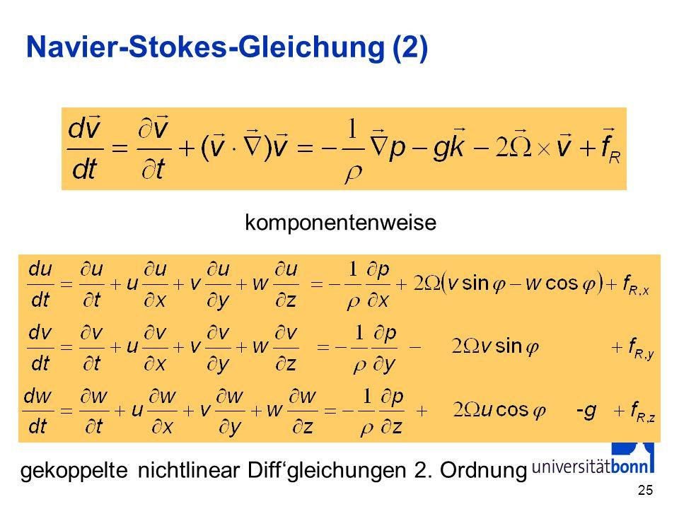 25 Navier-Stokes-Gleichung (2) komponentenweise gekoppelte nichtlinear Diffgleichungen 2. Ordnung
