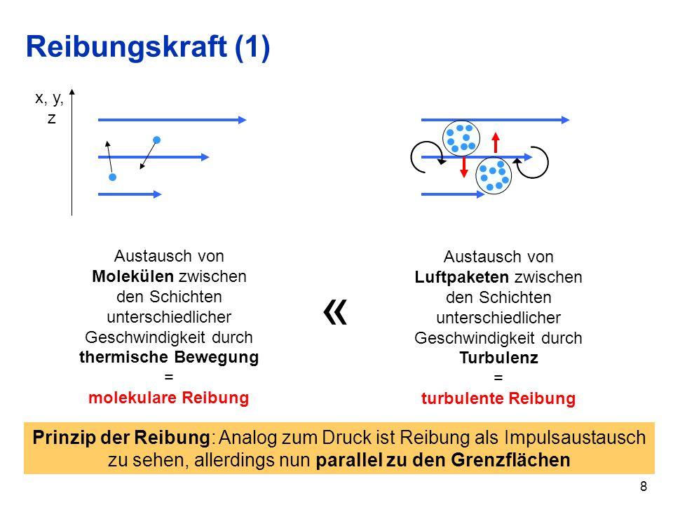 8 Reibungskraft (1) x, y, z Austausch von Molekülen zwischen den Schichten unterschiedlicher Geschwindigkeit durch thermische Bewegung = molekulare Reibung Austausch von Luftpaketen zwischen den Schichten unterschiedlicher Geschwindigkeit durch Turbulenz = turbulente Reibung « Prinzip der Reibung: Analog zum Druck ist Reibung als Impulsaustausch zu sehen, allerdings nun parallel zu den Grenzflächen