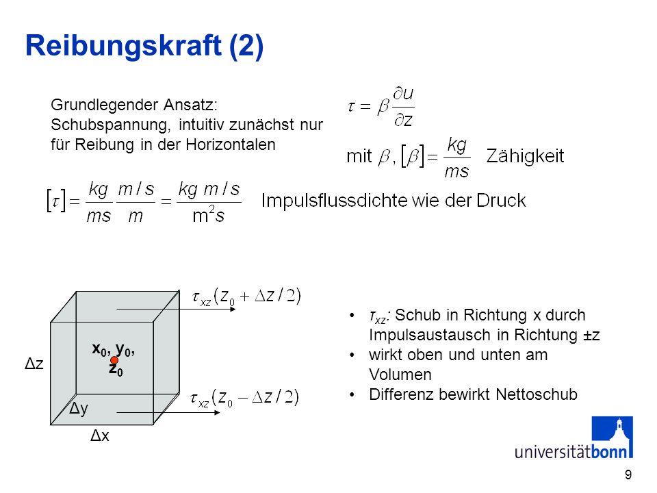 9 Reibungskraft (2) Grundlegender Ansatz: Schubspannung, intuitiv zunächst nur für Reibung in der Horizontalen ΔxΔx ΔyΔy ΔzΔz x 0, y 0, z 0 τ xz : Schub in Richtung x durch Impulsaustausch in Richtung ±z wirkt oben und unten am Volumen Differenz bewirkt Nettoschub