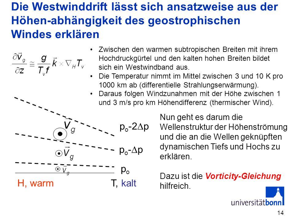 14 Die Westwinddrift lässt sich ansatzweise aus der Höhen-abhängigkeit des geostrophischen Windes erklären Zwischen den warmen subtropischen Breiten m