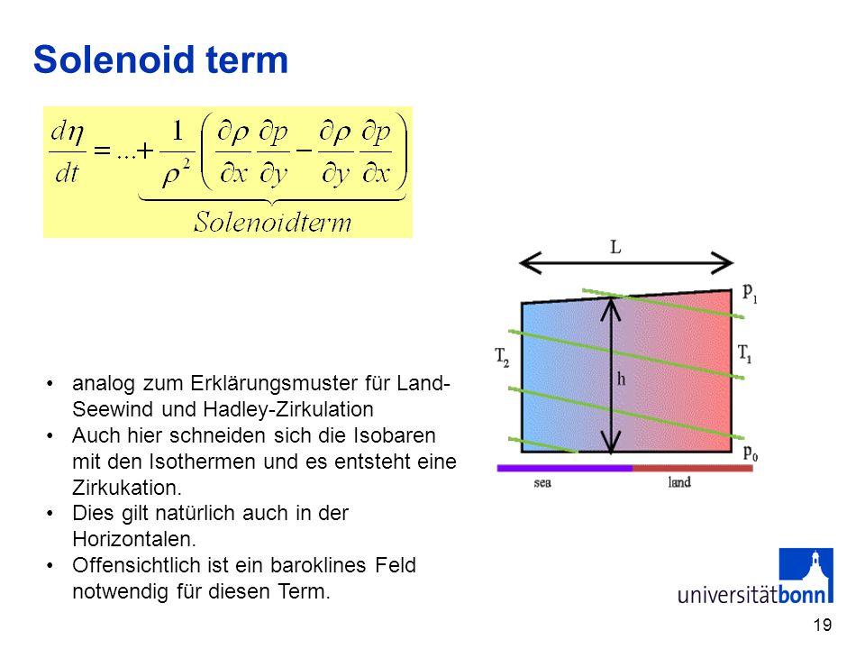 19 Solenoid term analog zum Erklärungsmuster für Land- Seewind und Hadley-Zirkulation Auch hier schneiden sich die Isobaren mit den Isothermen und es