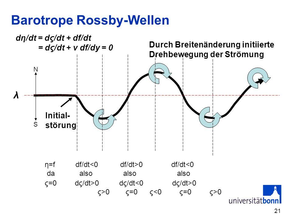 21 Barotrope Rossby-Wellen λ N S Initial- störung Durch Breitenänderung initiierte Drehbewegung der Strömung η=f df/dt 0 df/dt<0 da also also also ς=0