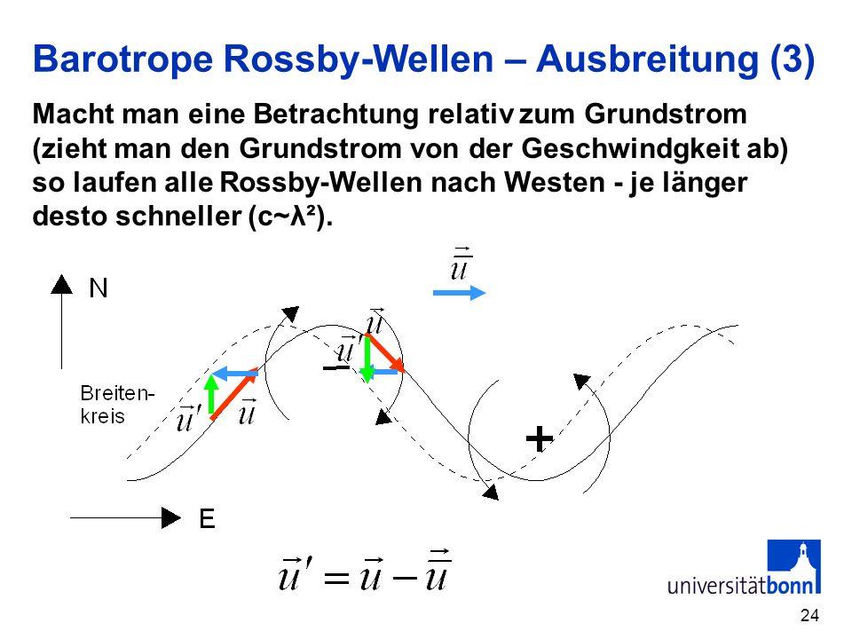 24 Barotrope Rossby-Wellen – Ausbreitung (3) Macht man eine Betrachtung relativ zum Grundstrom (zieht man den Grundstrom von der Geschwindgkeit ab) so