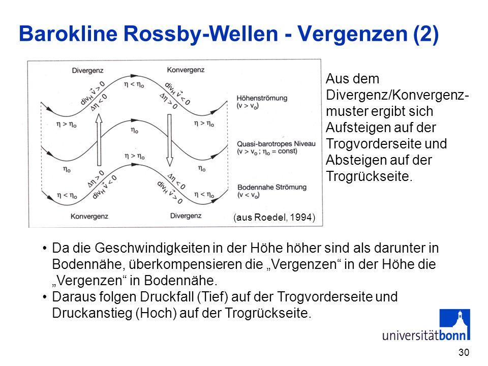 30 Barokline Rossby-Wellen - Vergenzen (2) (aus Roedel, 1994) Aus dem Divergenz/Konvergenz- muster ergibt sich Aufsteigen auf der Trogvorderseite und