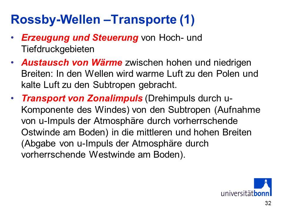 32 Rossby-Wellen –Transporte (1) Erzeugung und Steuerung von Hoch- und Tiefdruckgebieten Austausch von Wärme zwischen hohen und niedrigen Breiten: In