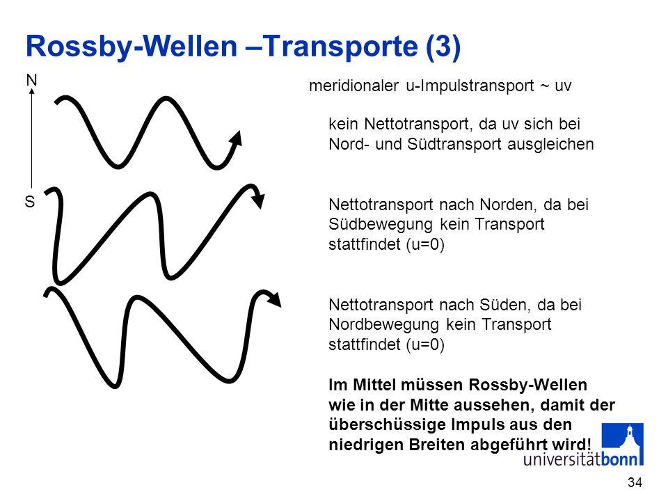 34 Rossby-Wellen –Transporte (3) meridionaler u-Impulstransport ~ uv kein Nettotransport, da uv sich bei Nord- und Südtransport ausgleichen Nettotrans