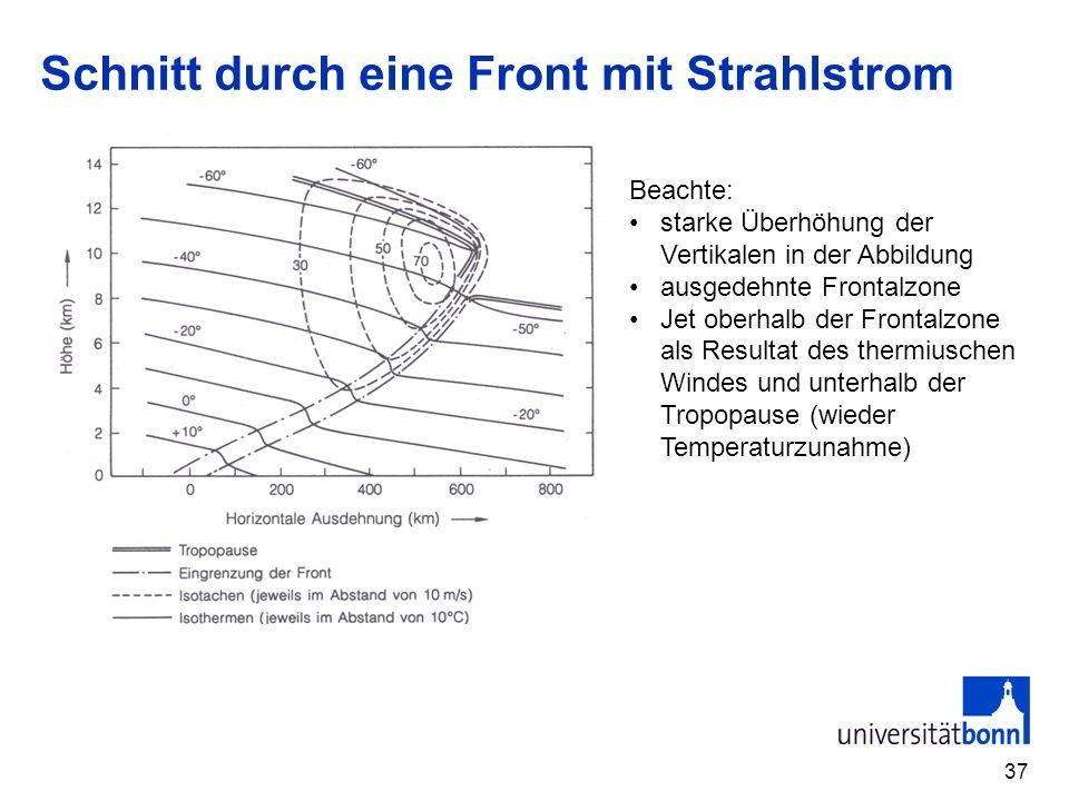 37 Schnitt durch eine Front mit Strahlstrom Beachte: starke Überhöhung der Vertikalen in der Abbildung ausgedehnte Frontalzone Jet oberhalb der Fronta
