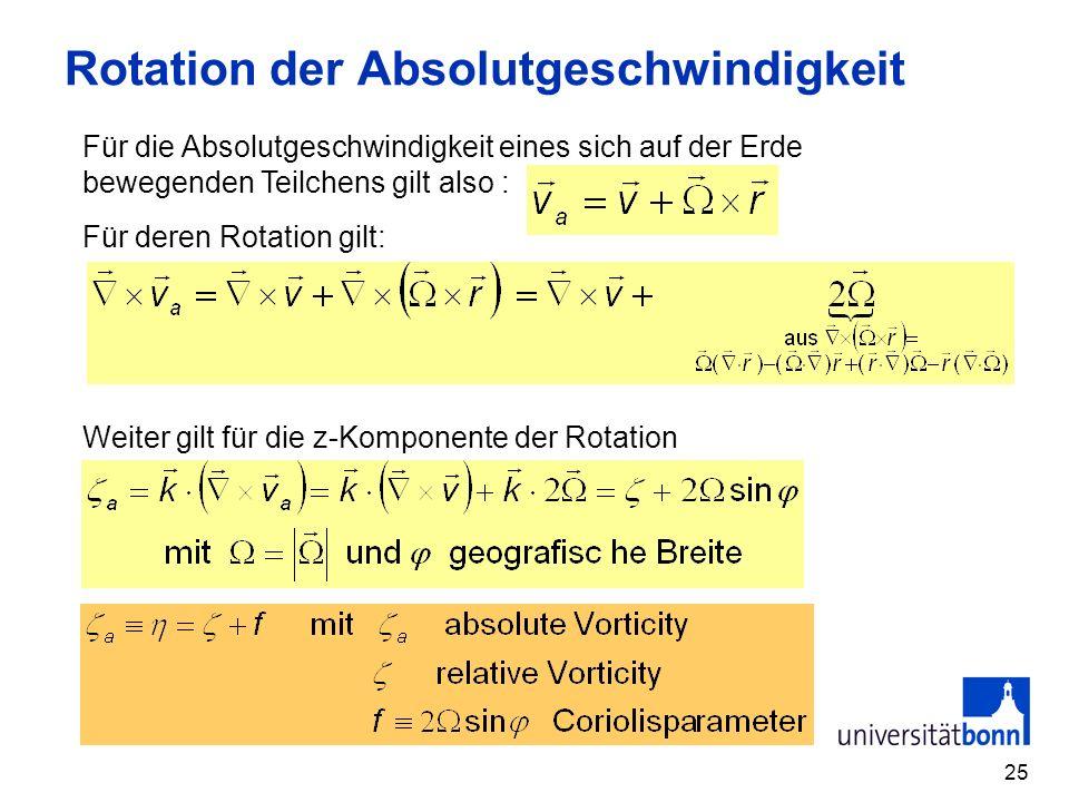 25 Rotation der Absolutgeschwindigkeit Für die Absolutgeschwindigkeit eines sich auf der Erde bewegenden Teilchens gilt also : Für deren Rotation gilt