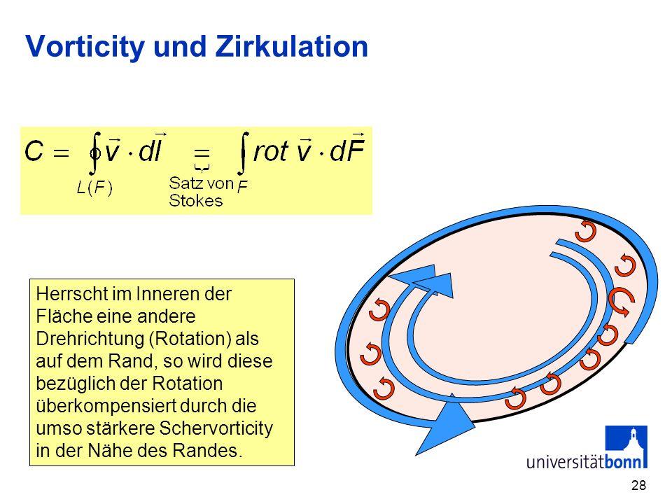 28 Vorticity und Zirkulation Herrscht im Inneren der Fläche eine andere Drehrichtung (Rotation) als auf dem Rand, so wird diese bezüglich der Rotation
