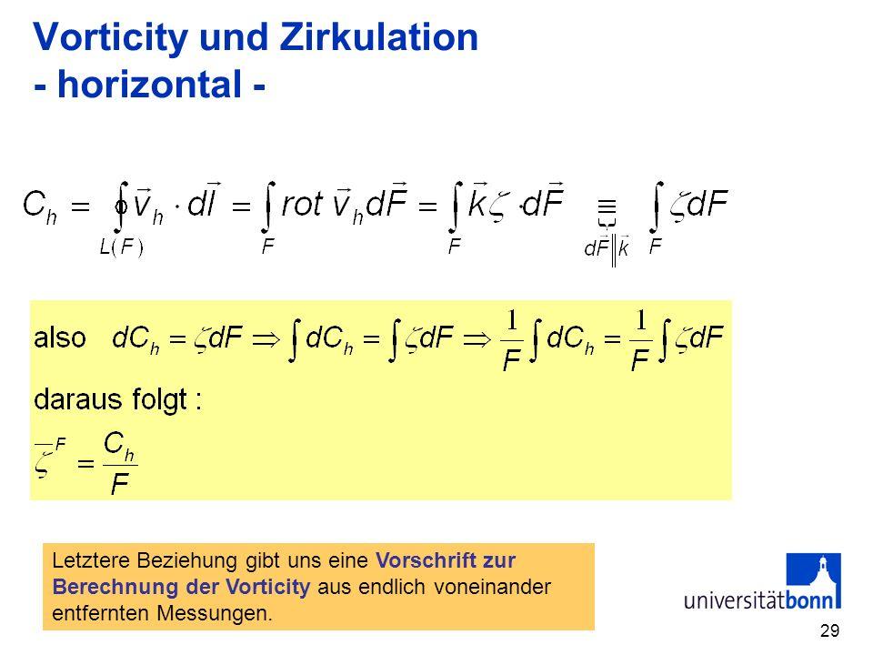 29 Vorticity und Zirkulation - horizontal - Letztere Beziehung gibt uns eine Vorschrift zur Berechnung der Vorticity aus endlich voneinander entfernte