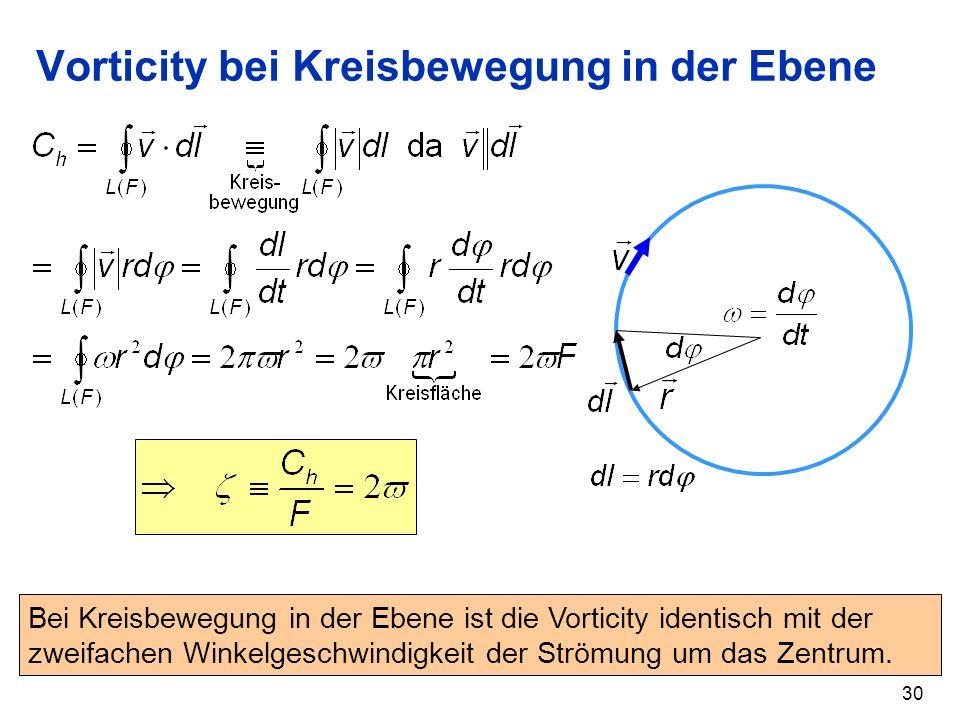 30 Vorticity bei Kreisbewegung in der Ebene Bei Kreisbewegung in der Ebene ist die Vorticity identisch mit der zweifachen Winkelgeschwindigkeit der St