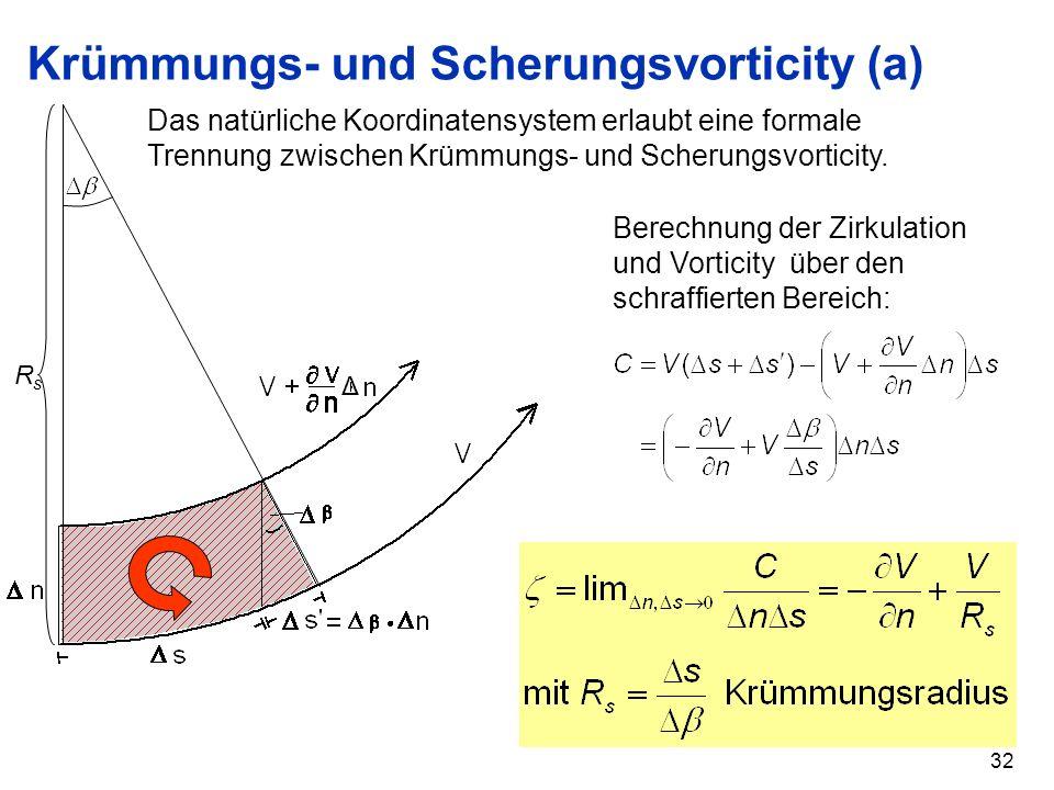 32 Krümmungs- und Scherungsvorticity (a) Δ Das natürliche Koordinatensystem erlaubt eine formale Trennung zwischen Krümmungs- und Scherungsvorticity.