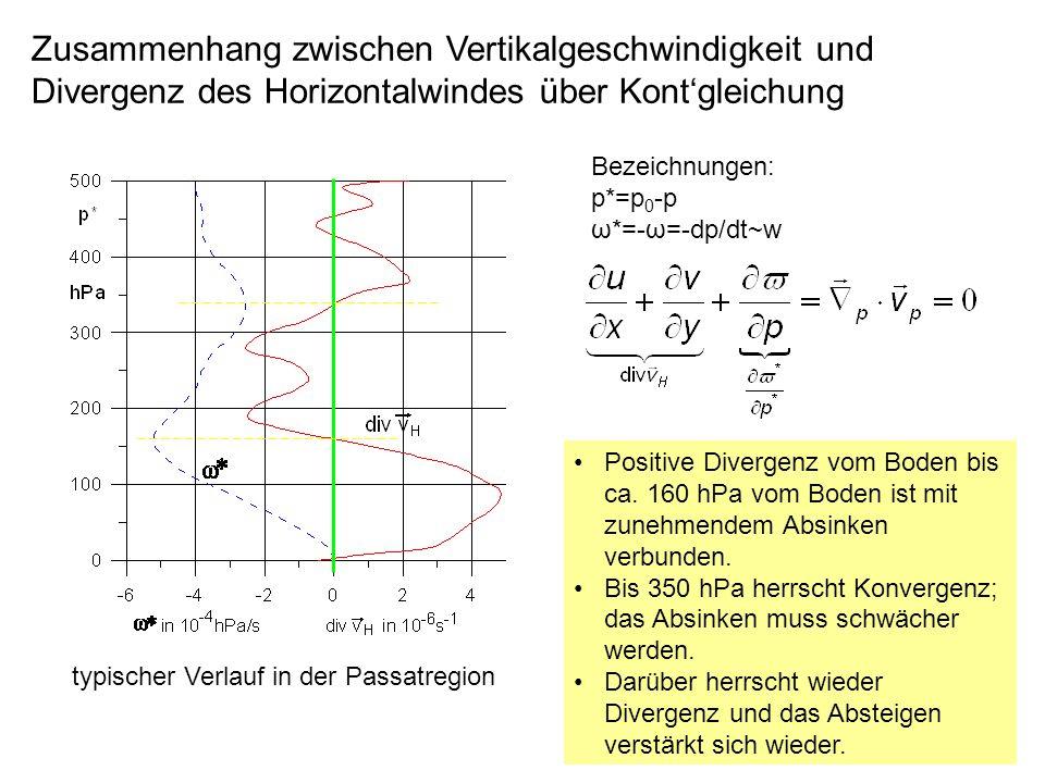 34 Zusammenhang zwischen Vertikalgeschwindigkeit und Divergenz des Horizontalwindes über Kontgleichung Bezeichnungen: p*=p 0 -p ω*=-ω=-dp/dt~w Positiv