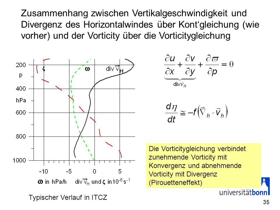 35 Zusammenhang zwischen Vertikalgeschwindigkeit und Divergenz des Horizontalwindes über Kontgleichung (wie vorher) und der Vorticity über die Vortici