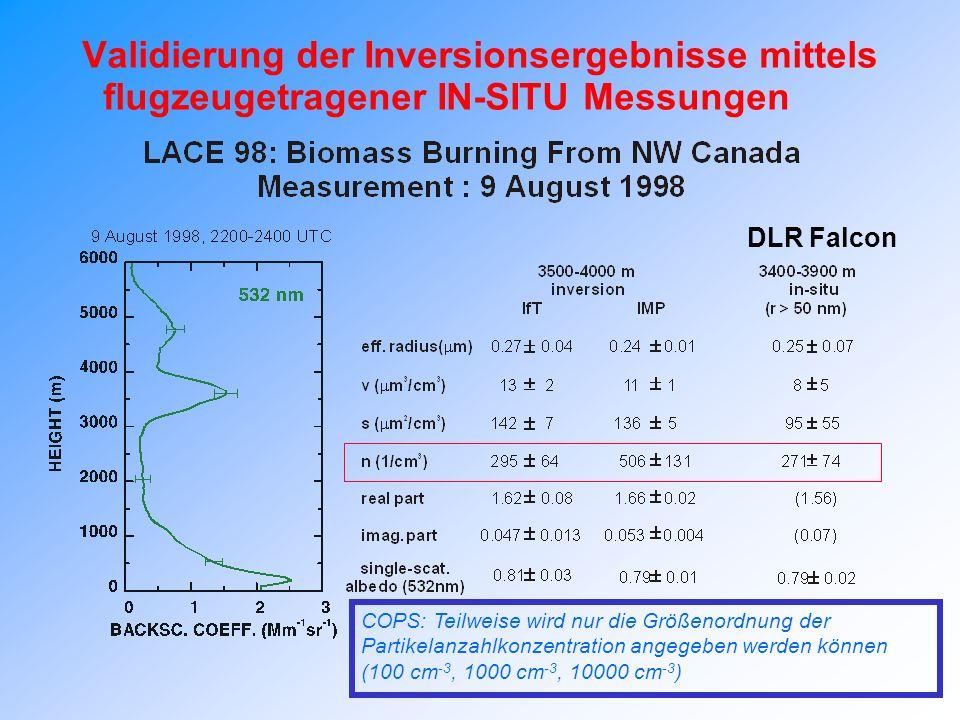 Validierung der Inversionsergebnisse mittels flugzeugetragener IN-SITU Messungen COPS: Teilweise wird nur die Größenordnung der Partikelanzahlkonzentr