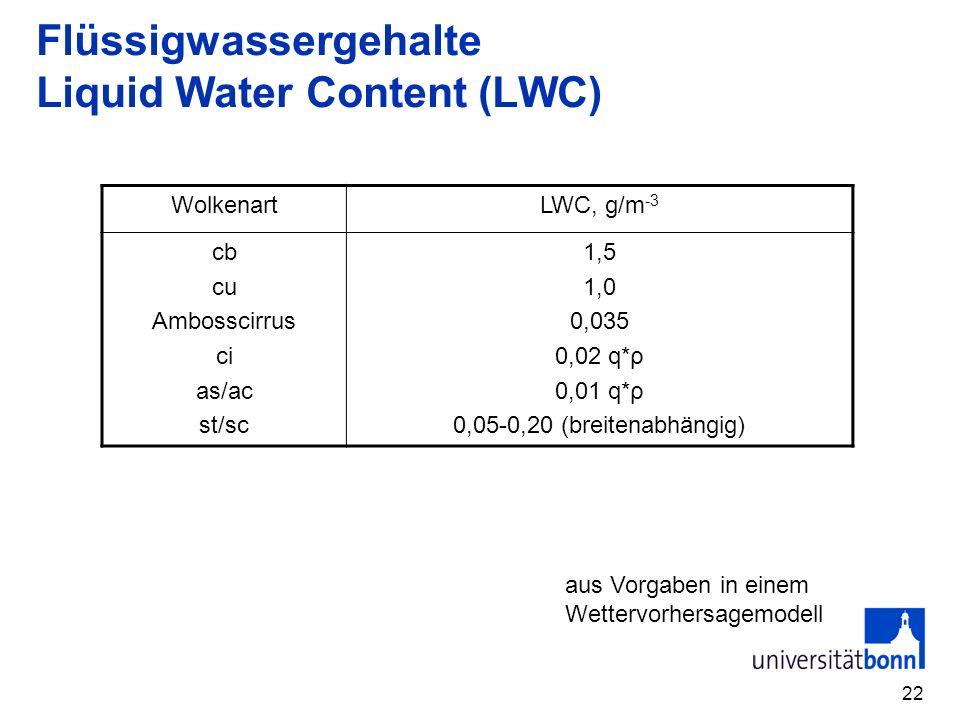 22 Flüssigwassergehalte Liquid Water Content (LWC) WolkenartLWC, g/m -3 cb cu Ambosscirrus ci as/ac st/sc 1,5 1,0 0,035 0,02 q*ρ 0,01 q*ρ 0,05-0,20 (b