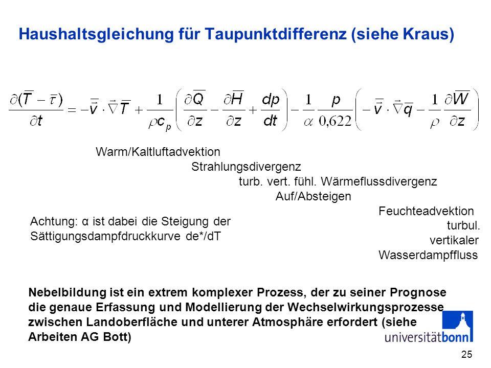 25 Haushaltsgleichung für Taupunktdifferenz (siehe Kraus) Warm/Kaltluftadvektion Strahlungsdivergenz turb. vert. fühl. Wärmeflussdivergenz Auf/Absteig