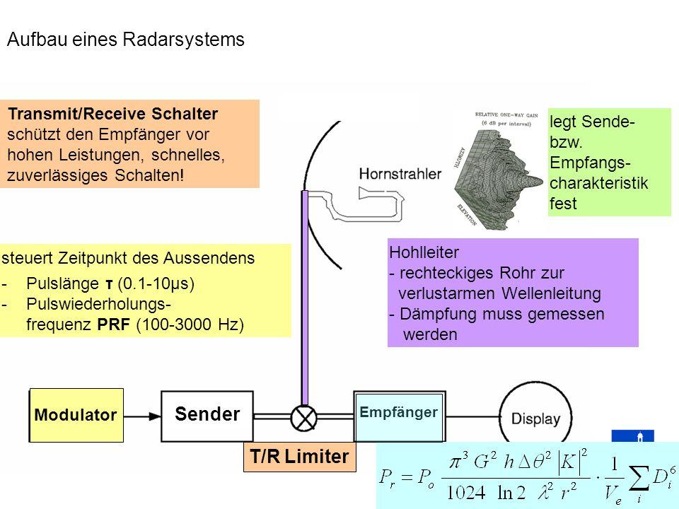 47 Aufbau eines Radarsystems Sender steuert Zeitpunkt des Aussendens - Pulslänge τ (0.1-10μs) - Pulswiederholungs- frequenz PRF (100-3000 Hz) Modulato