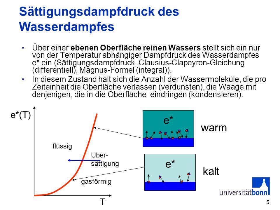5 Sättigungsdampfdruck des Wasserdampfes Über einer ebenen Oberfläche reinen Wassers stellt sich ein nur von der Temperatur abhängiger Dampfdruck des