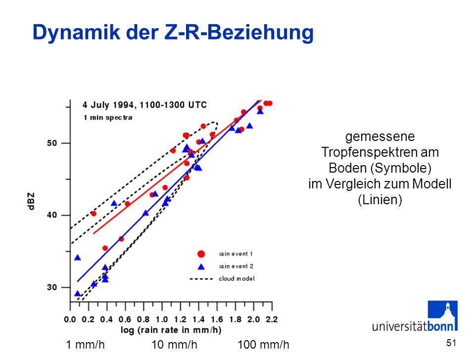 51 Dynamik der Z-R-Beziehung gemessene Tropfenspektren am Boden (Symbole) im Vergleich zum Modell (Linien) 1 mm/h 10 mm/h 100 mm/h