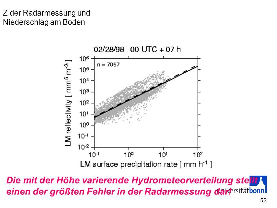 52 Z der Radarmessung und Niederschlag am Boden Die mit der Höhe varierende Hydrometeorverteilung stellt einen der größten Fehler in der Radarmessung