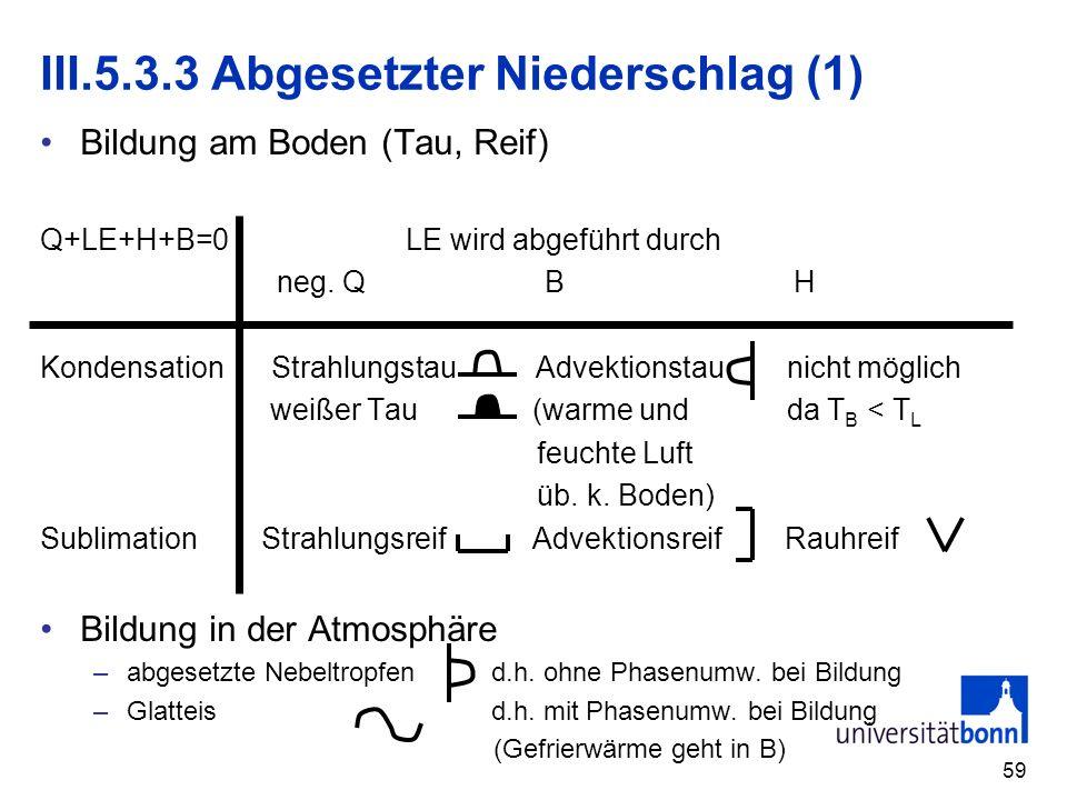 59 III.5.3.3 Abgesetzter Niederschlag (1) Bildung am Boden (Tau, Reif) Q+LE+H+B=0 LE wird abgeführt durch neg. Q B H Kondensation Strahlungstau Advekt