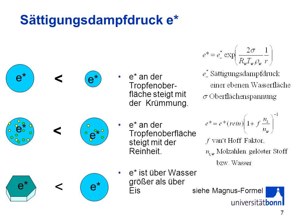 38 Tropfengrößen und Formen Große Regentropfen R ~ 3 mm v ~ 10 m/s Kleine Regentropfen R ~ 1 mm v ~ 7 m/s Nieseltropfen R ~ 100 μm v ~ 70 cm/s Wolkentropfen R ~ 10 μm v ~ 1 cm/s Dunsttropfen R ~ 1 μm v ~ 0.1 mm/s Kondensations- kerne R ~ 0.1 μm v ~ 2 μm /s fallende Tropfen Tropfenspektrum